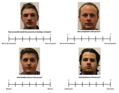 Figure 1. Examples of trials from facial perception tasks. Studies have demonstrated that judgments of leadership and personality traits (rated in separate tasks) from business leaders' faces predict their companies' financial performance.